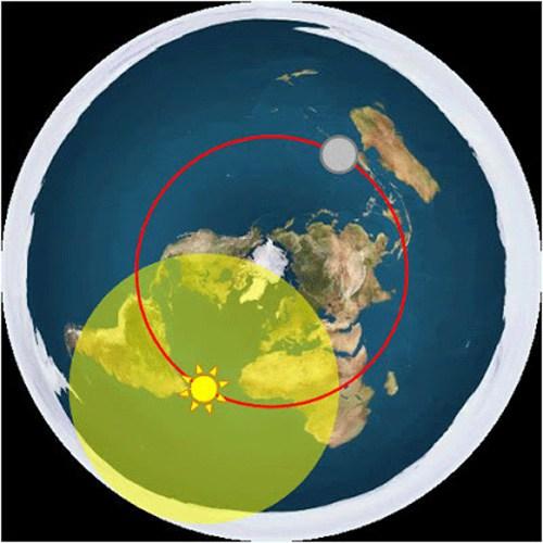 Flache Erde Karte Kaufen.Einige Fragen An Menschen Die Glauben Die Erde Sei Flach