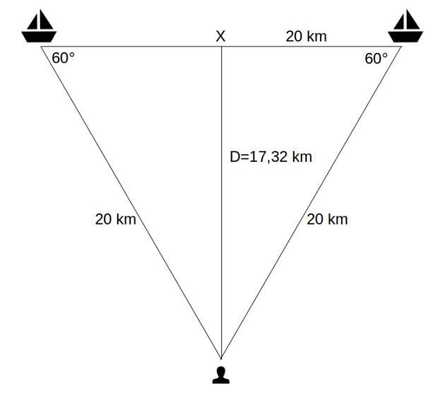 schiffe-dreieck